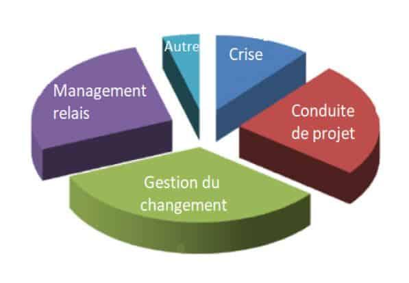 Communiqué de presse France Transition 2020